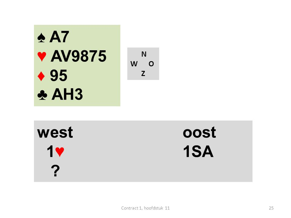 N W O Z west oost 1♥1SA ? 25Contract 1, hoofdstuk 11 ♠ A7 ♥ AV9875 ♦ 95 ♣ AH3