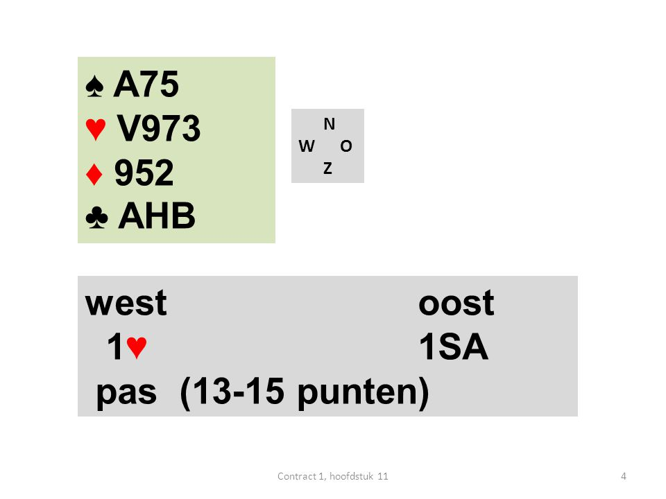 N W O Z west oost 1♥1SA pas (13-15 punten) 4Contract 1, hoofdstuk 11 ♠ A75 ♥ V973 ♦ 952 ♣ AHB