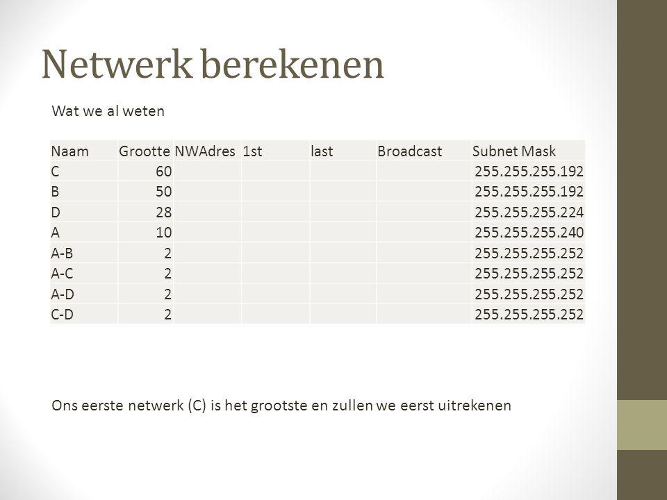 Netwerk berekenen NaamGrootteNWAdres1stlastBroadcastSubnet Mask C60255.255.255.192 B50255.255.255.192 D28255.255.255.224 A10255.255.255.240 A-B2255.25