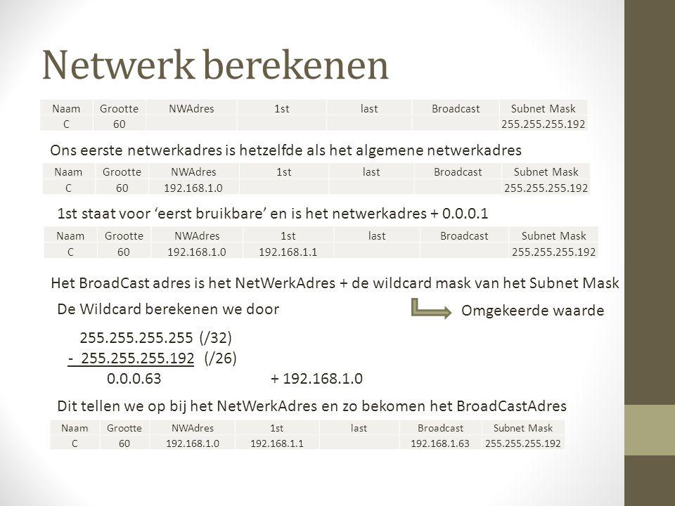 Netwerk berekenen NaamGrootteNWAdres1stlastBroadcastSubnet Mask C60255.255.255.192 Ons eerste netwerkadres is hetzelfde als het algemene netwerkadres