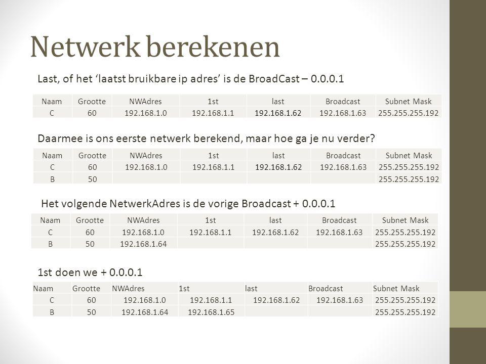 Netwerk berekenen NaamGrootteNWAdres1stlastBroadcastSubnet Mask C60192.168.1.0192.168.1.1192.168.1.62192.168.1.63255.255.255.192 Last, of het 'laatst