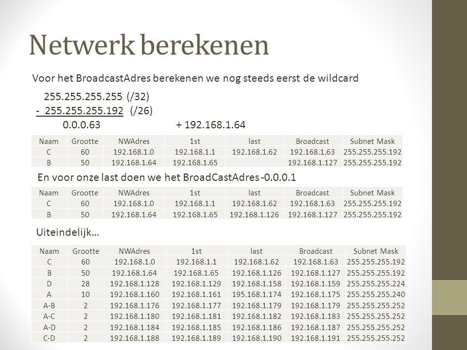 Netwerk berekenen Voor het BroadcastAdres berekenen we nog steeds eerst de wildcard 255.255.255.255 (/32) - 255.255.255.192 (/26) 0.0.0.63+ 192.168.1.
