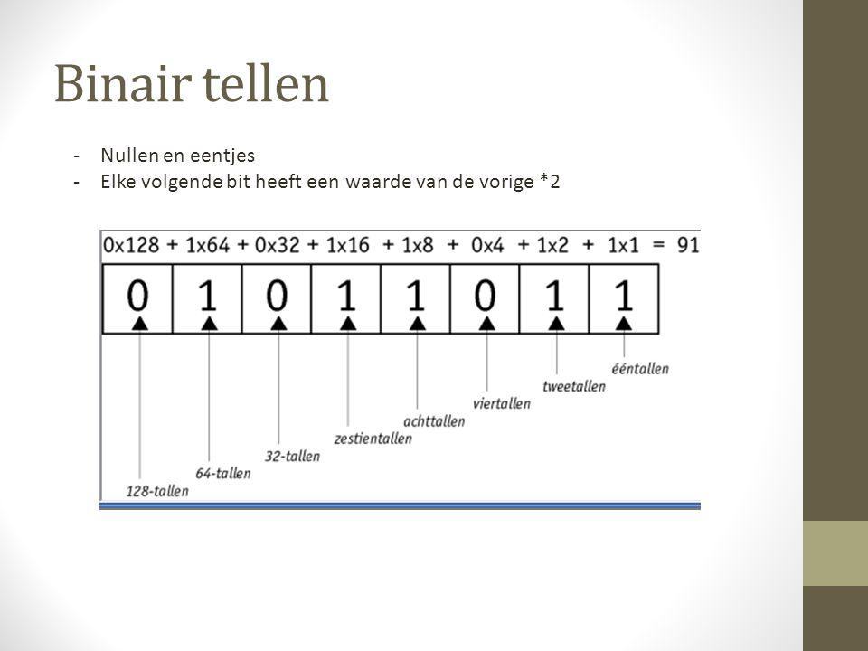 Binair tellen Enkele voorbeelden 0010 0010 = 34 0100 0100 = 68 1110 0010 = 226 Oefeningen 1010 0101 = … 1011 1101 = … 1111 1111 = … 11111111 1286432168421 Er zijn 10 soorten mensen: Zij die binair kunnen en zij die dat niet kunnen