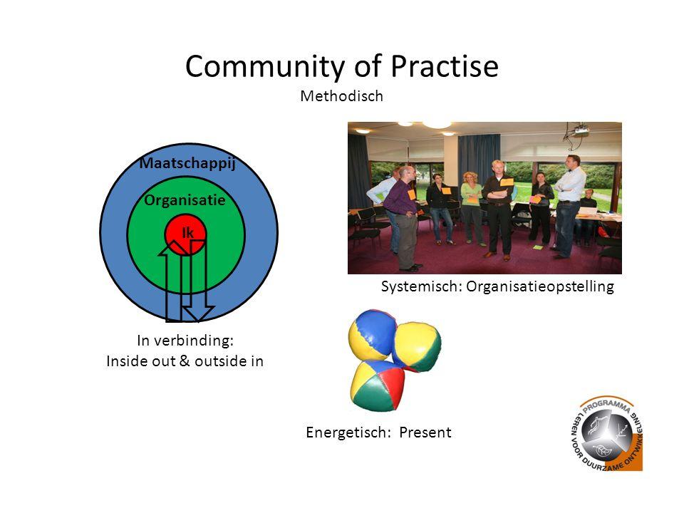 Community of Practise Methodisch Systemisch: Organisatieopstelling Maatschappij Organisatie Ik In verbinding: Inside out & outside in Energetisch: Present