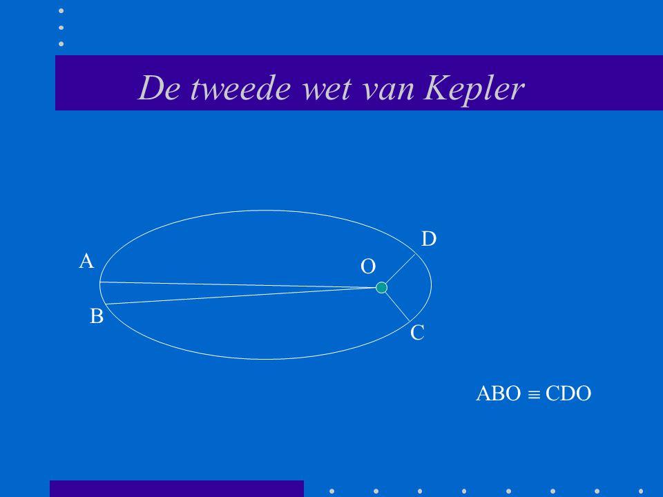 De tweede wet van Kepler D B O C A ABO  CDO