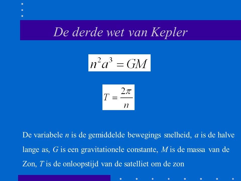 De derde wet van Kepler De variabele n is de gemiddelde bewegings snelheid, a is de halve lange as, G is een gravitationele constante, M is de massa v