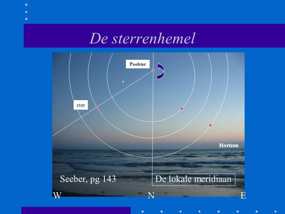 De sterrenhemel Poolster ster Horizon De lokale meridiaan WEN Seeber, pg 143