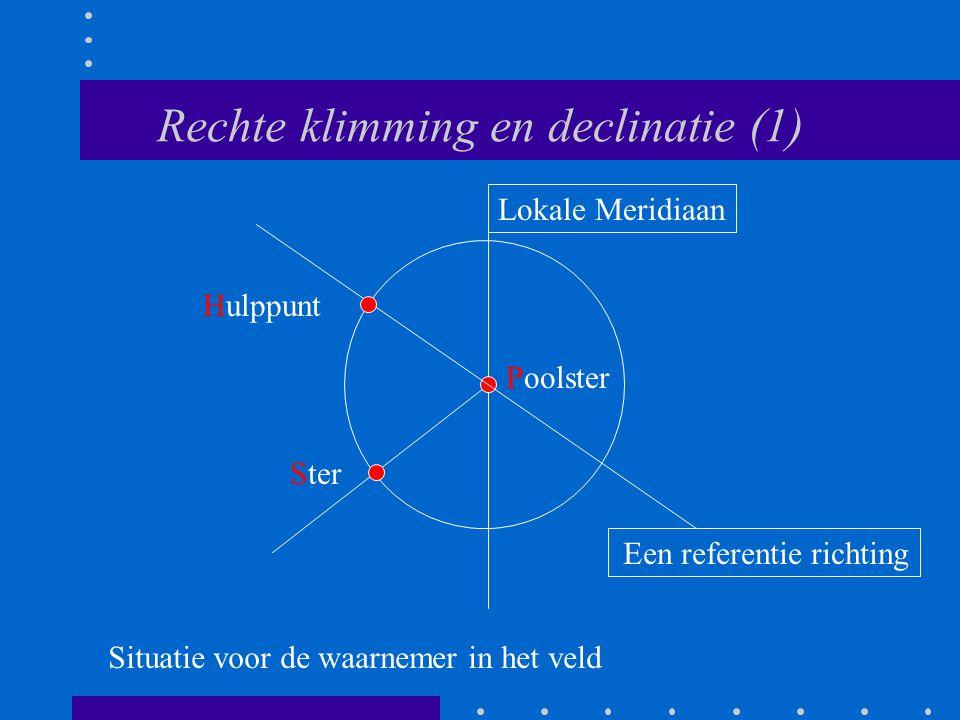 Rechte klimming en declinatie (1) Lokale Meridiaan Poolster Ster Een referentie richting Hulppunt Situatie voor de waarnemer in het veld