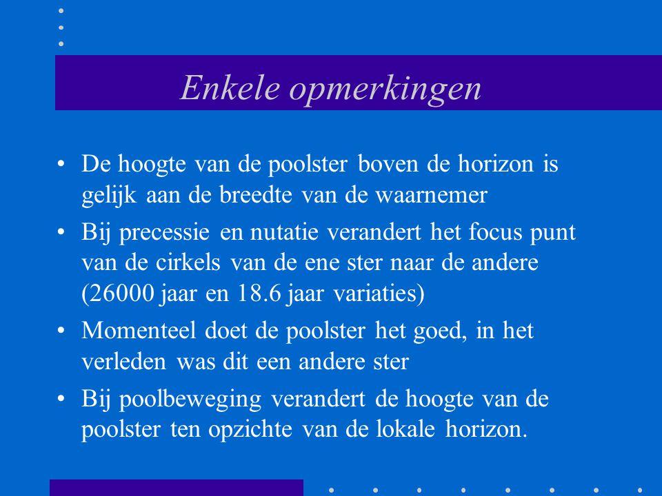 Enkele opmerkingen De hoogte van de poolster boven de horizon is gelijk aan de breedte van de waarnemer Bij precessie en nutatie verandert het focus p
