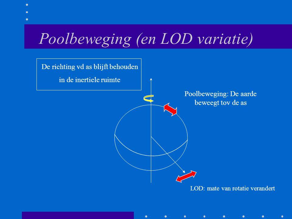 Poolbeweging (en LOD variatie) De richting vd as blijft behouden in de inertiele ruimte Poolbeweging: De aarde beweegt tov de as LOD: mate van rotatie