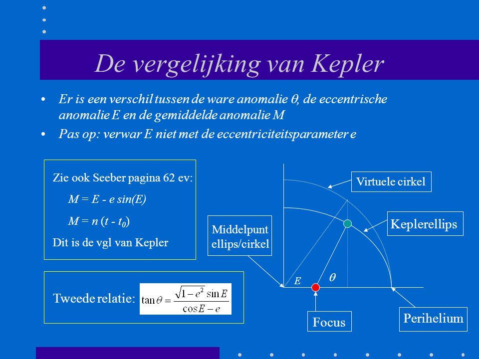 De vergelijking van Kepler Er is een verschil tussen de ware anomalie , de eccentrische anomalie E en de gemiddelde anomalie M Pas op: verwar E niet