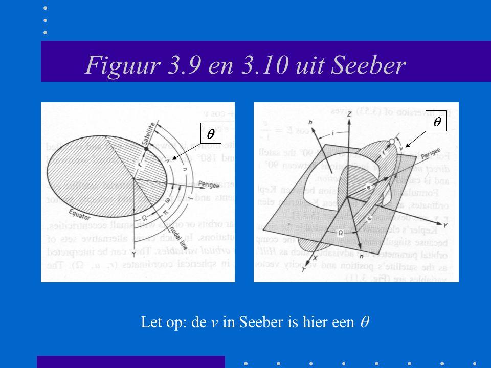 Figuur 3.9 en 3.10 uit Seeber   Let op: de v in Seeber is hier een 