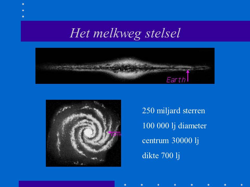 Het melkweg stelsel 250 miljard sterren 100 000 lj diameter centrum 30000 lj dikte 700 lj