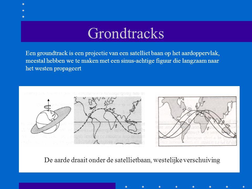 Grondtracks Een groundtrack is een projectie van een satelliet baan op het aardoppervlak, meestal hebben we te maken met een sinus-achtige figuur die