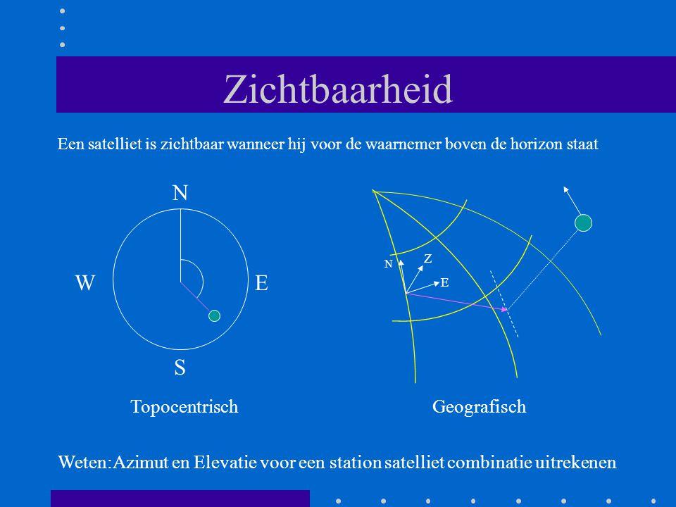 Zichtbaarheid Een satelliet is zichtbaar wanneer hij voor de waarnemer boven de horizon staat N E S W N E Z TopocentrischGeografisch Weten:Azimut en E