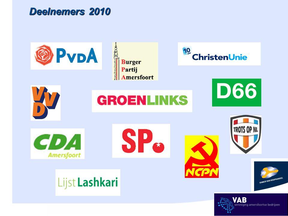 Deelnemers 2010