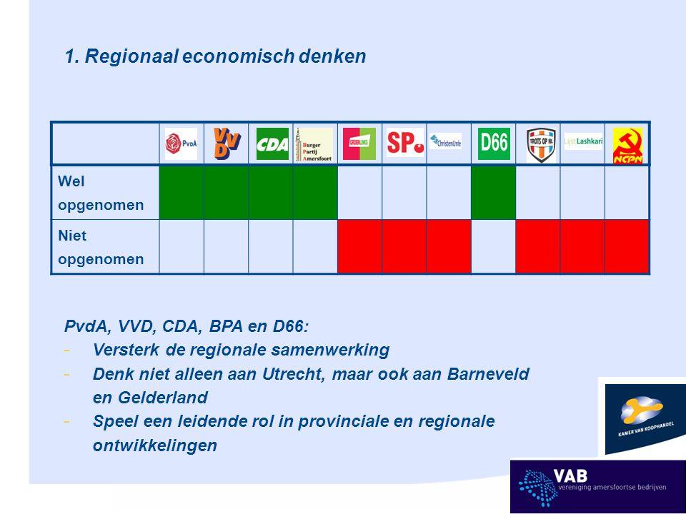 1. Regionaal economisch denken Wel opgenomen Niet opgenomen PvdA, VVD, CDA, BPA en D66: - Versterk de regionale samenwerking - Denk niet alleen aan Ut