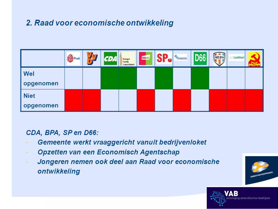 2. Raad voor economische ontwikkeling Wel opgenomen Niet opgenomen CDA, BPA, SP en D66: - Gemeente werkt vraaggericht vanuit bedrijvenloket - Opzetten