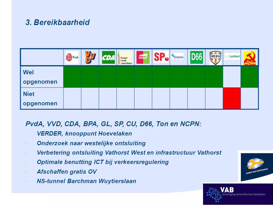 3. Bereikbaarheid Wel opgenomen Niet opgenomen PvdA, VVD, CDA, BPA, GL, SP, CU, D66, Ton en NCPN: - VERDER, knooppunt Hoevelaken - Onderzoek naar west