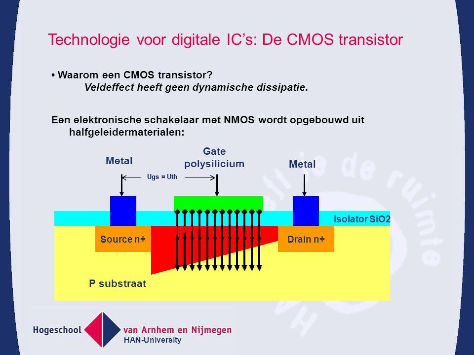 HAN-University Isolator SiO2 Ugs = UthUgs > Uth Waarom een CMOS transistor? Veldeffect heeft geen dynamische dissipatie. Technologie voor digitale IC'