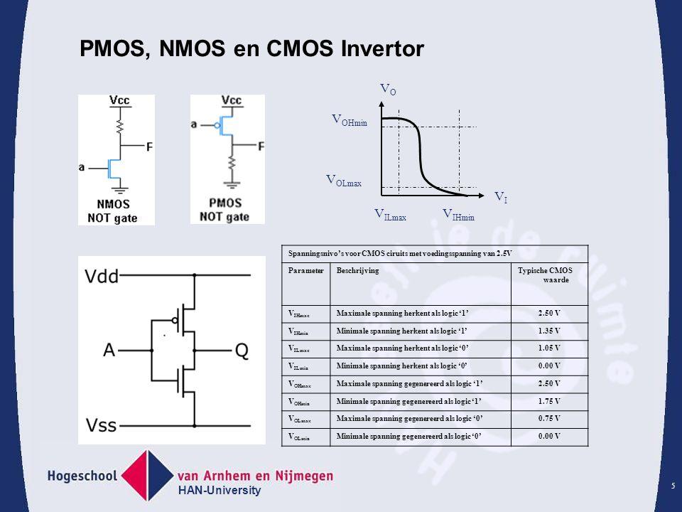 HAN-University 5 PMOS, NMOS en CMOS Invertor V OHmin V OLmax V ILmax V IHmin VOVO VIVI Spanningsnivo's voor CMOS ciruits met voedingsspanning van 2.5V