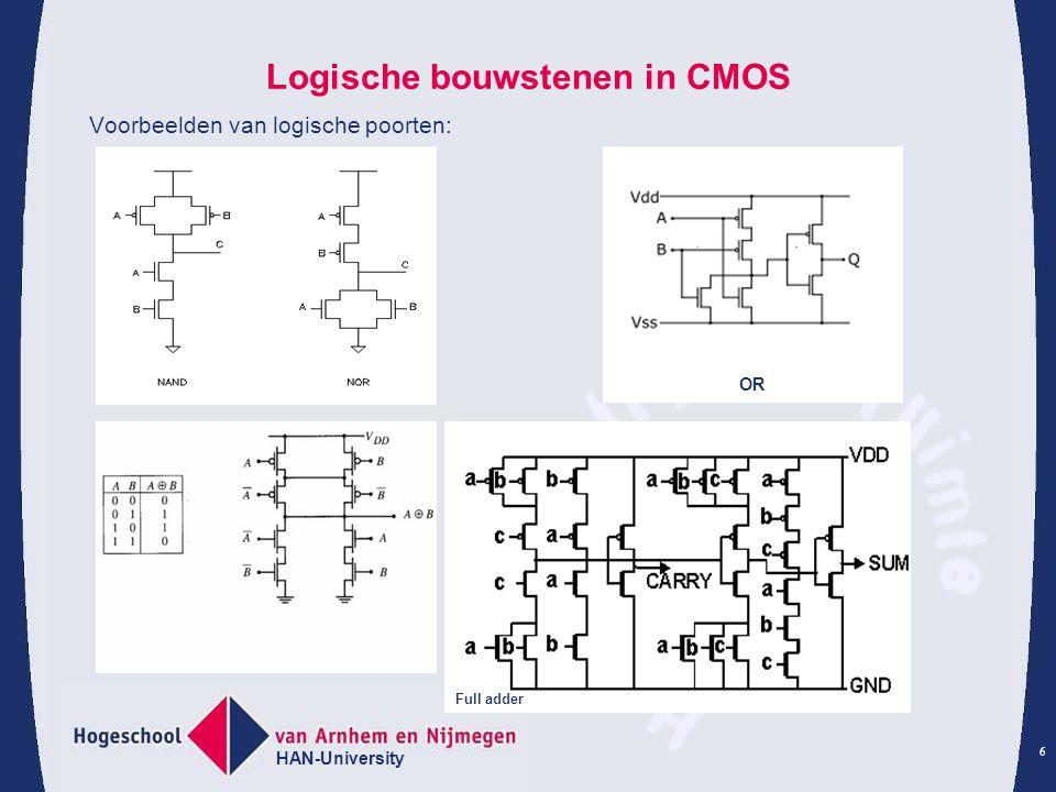 HAN-University 6 Full adder OR Logische bouwstenen in CMOS Voorbeelden van logische poorten: