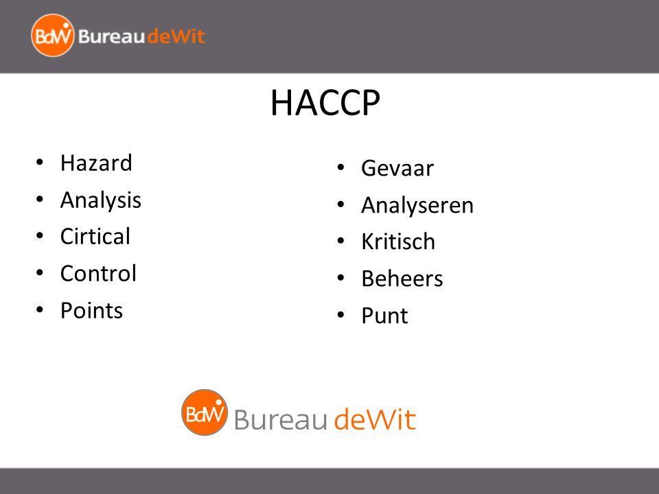 HACCP Hazard Analysis Cirtical Control Points Gevaar Analyseren Kritisch Beheers Punt