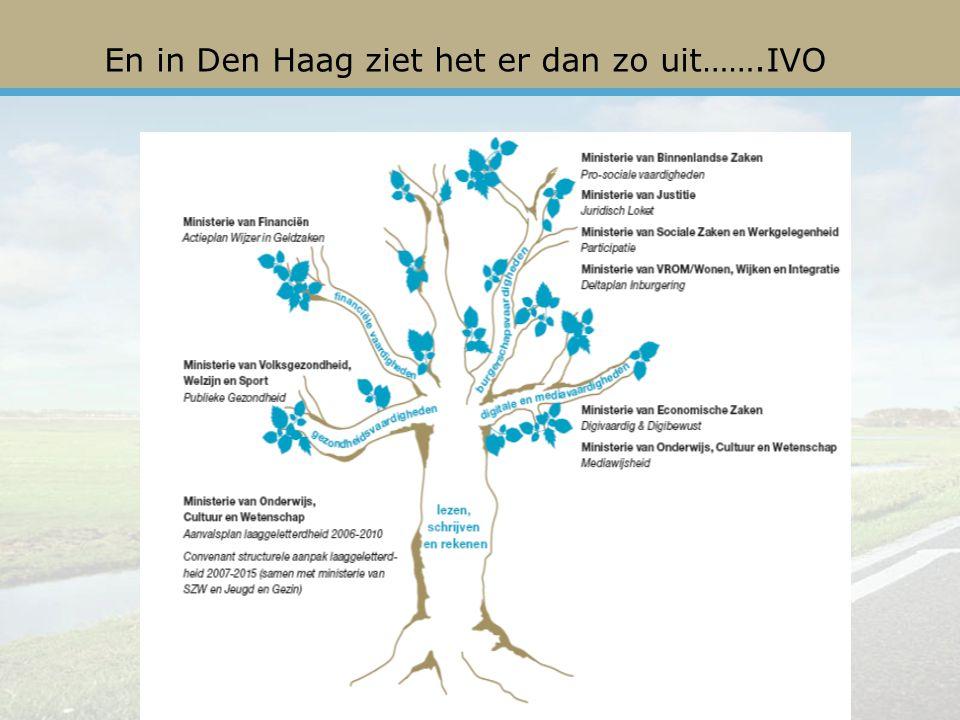 En in Den Haag ziet het er dan zo uit…….IVO