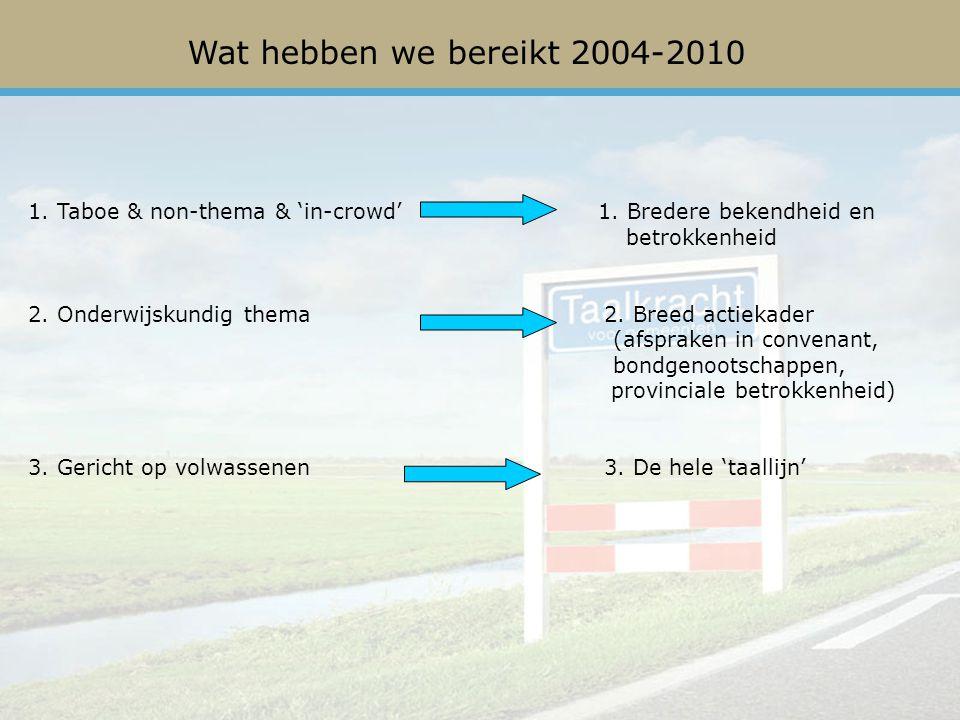 1.De 'buzz': Nu: meer Langere termijn: houden 2.