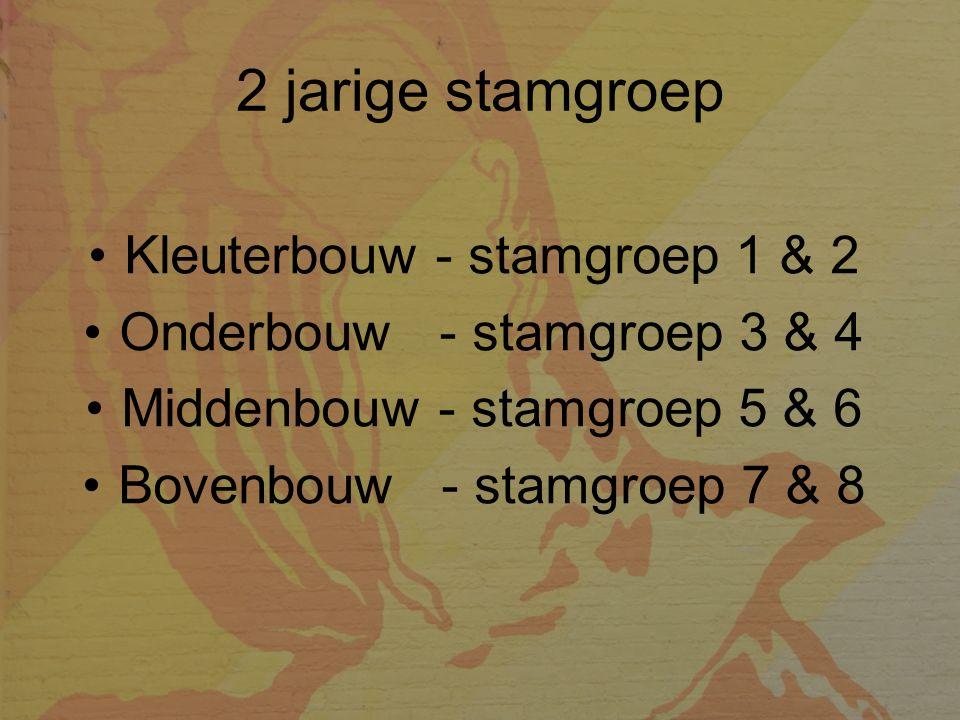 2 jarige stamgroep Kleuterbouw - stamgroep 1 & 2 Onderbouw - stamgroep 3 & 4 Middenbouw - stamgroep 5 & 6 Bovenbouw - stamgroep 7 & 8
