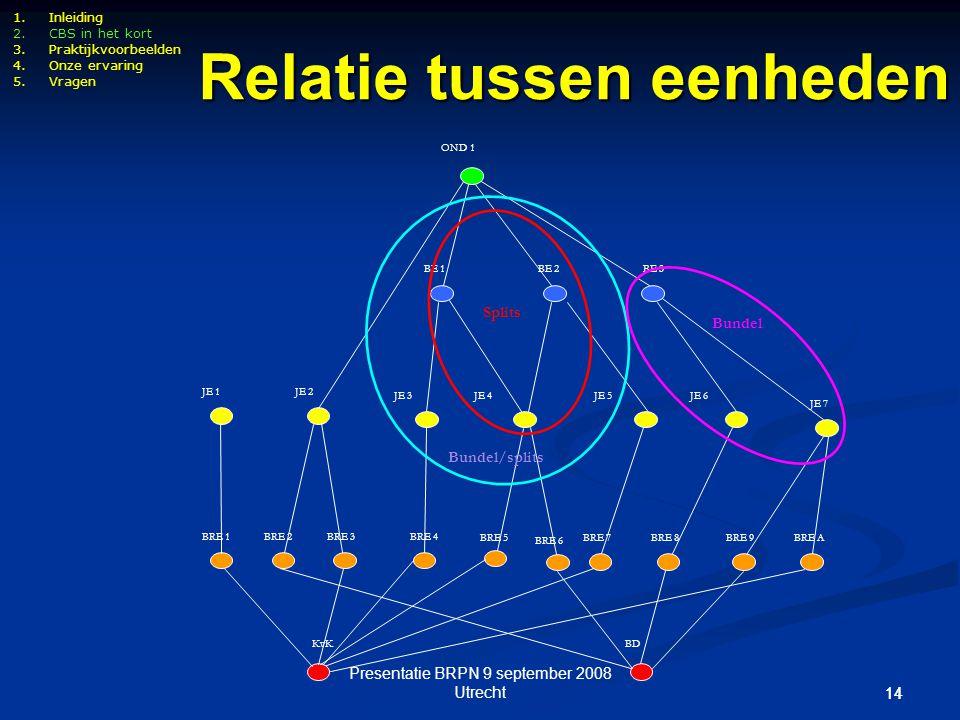Presentatie BRPN 9 september 2008 Utrecht 14 Relatie tussen eenheden 1.Inleiding 2.CBS in het kort 3.Praktijkvoorbeelden 4.Onze ervaring 5.Vragen OND