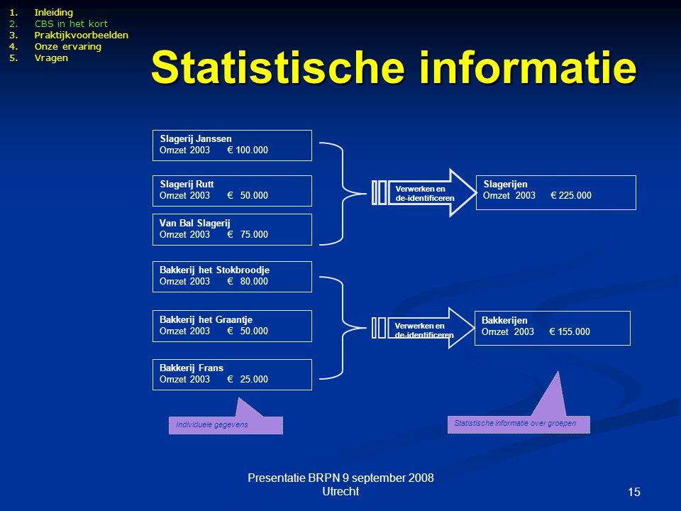 Presentatie BRPN 9 september 2008 Utrecht 15 Individuele gegevens Slagerij Janssen Omzet 2003€ 100.000 Slagerij Rutt Omzet 2003€ 50.000 Van Bal Slager