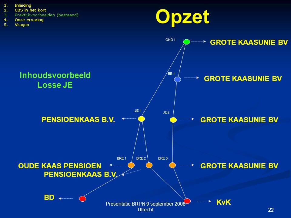 Presentatie BRPN 9 september 2008 Utrecht 22 Opzet BRE 1 OND 1 BE 1 JE 1 JE 2 BRE 2BRE 3 GROTE KAASUNIE BV OUDE KAAS PENSIOEN KvK BD Inhoudsvoorbeeld