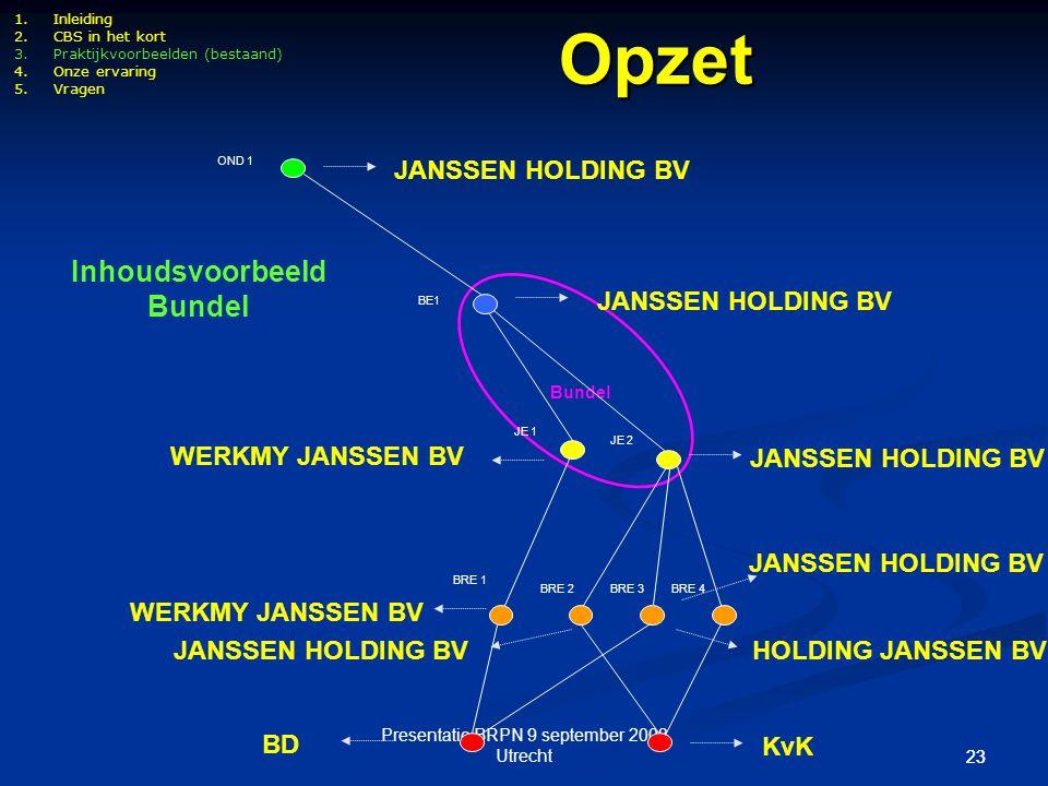 Presentatie BRPN 9 september 2008 Utrecht 23 Opzet Inhoudsvoorbeeld Bundel Bundel OND 1 BRE 4 BE1 JE 1 JE 2 BRE 1 BRE 2BRE 3 JANSSEN HOLDING BV WERKMY