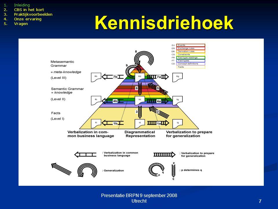 Presentatie BRPN 9 september 2008 Utrecht 88 1.Inleiding 2.CBS in het kort 3.Praktijkvoorbeelden 4.Onze ervaring 5.Vragen CogNIAM Knowledge - Triangle Knowledge structuring Samenhang