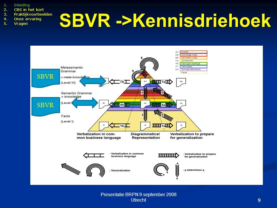 Presentatie BRPN 9 september 2008 Utrecht 99 1.Inleiding 2.CBS in het kort 3.Praktijkvoorbeelden 4.Onze ervaring 5.Vragen SBVR ->Kennisdriehoek SBVR