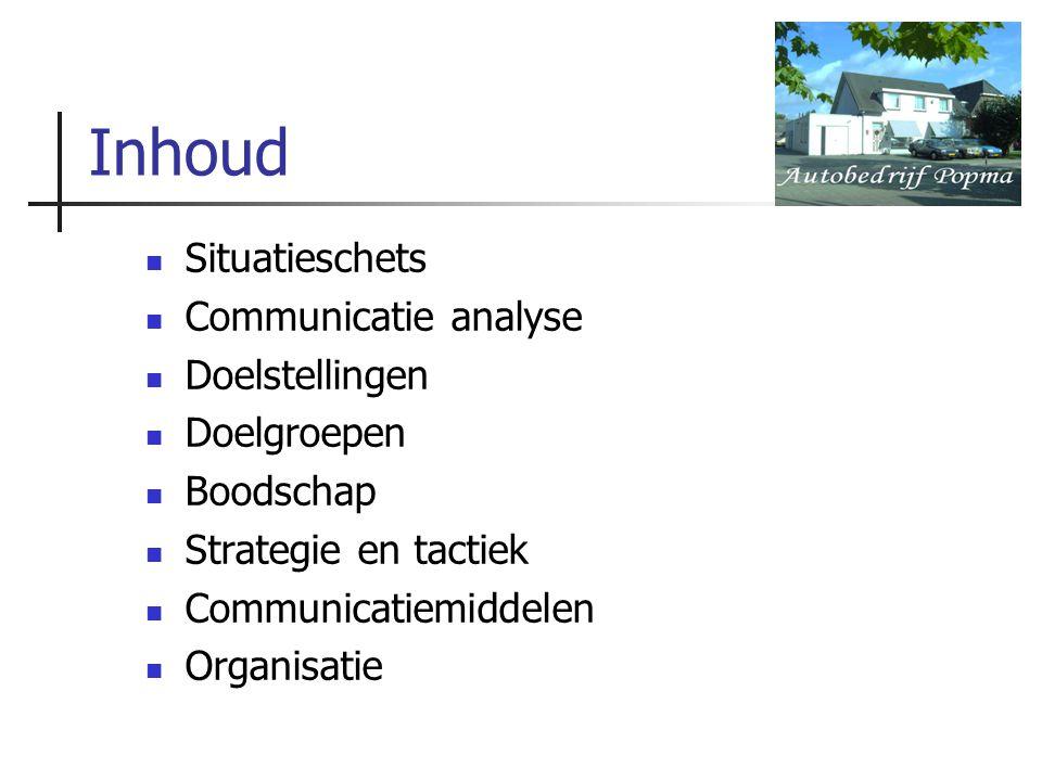 Inhoud Situatieschets Communicatie analyse Doelstellingen Doelgroepen Boodschap Strategie en tactiek Communicatiemiddelen Organisatie