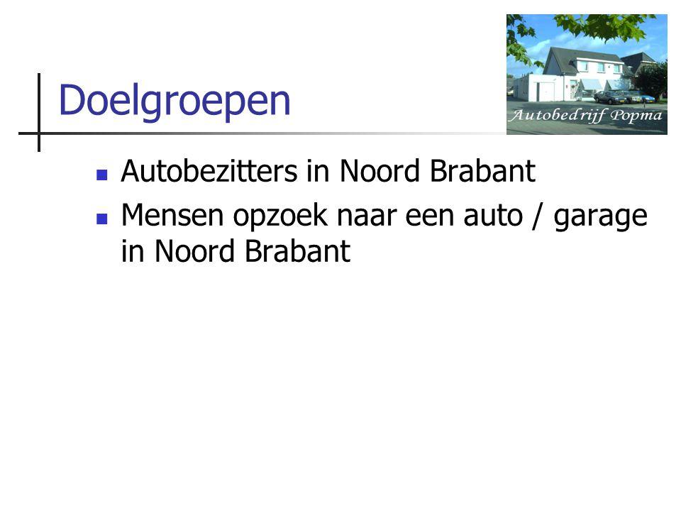 Doelgroepen Autobezitters in Noord Brabant Mensen opzoek naar een auto / garage in Noord Brabant
