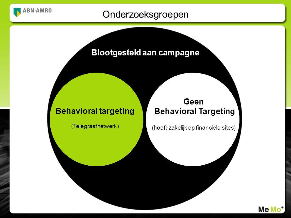 Onderzoeksgroepen Behavioral targeting (Telegraafnetwerk) Geen Behavioral Targeting (hoofdzakelijk op financiële sites) Blootgesteld aan campagne