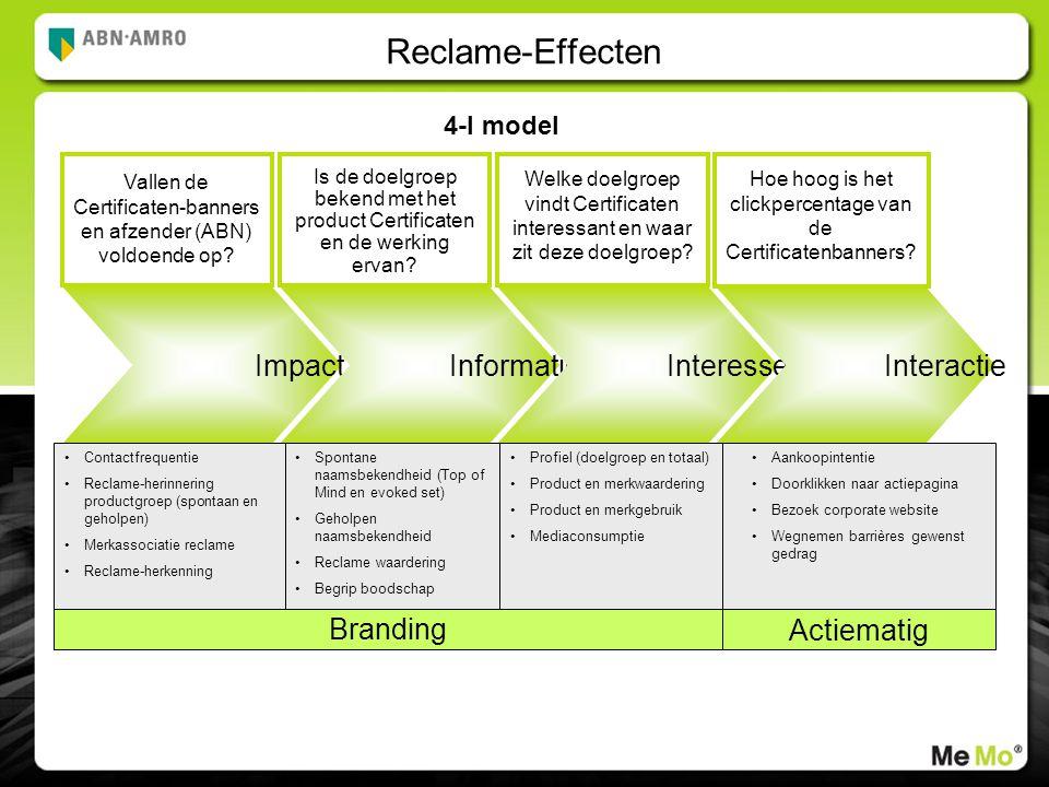 Reclame-Effecten Impact Informatie Interesse Interactie Vallen de Certificaten-banners en afzender (ABN) voldoende op.
