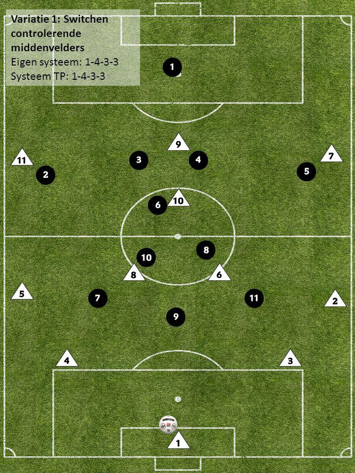 Variatie 1: Switchen controlerende middenvelders Eigen systeem: 1-4-3-3 Systeem TP: 1-4-3-3