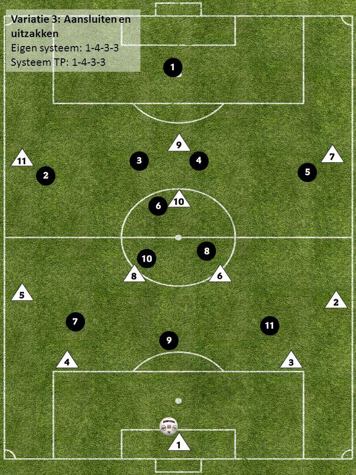 Variatie 4: Twee spitsen bij tegenstander Eigen systeem: 1-4-3-3 Systeem TP: 1-4-4-2