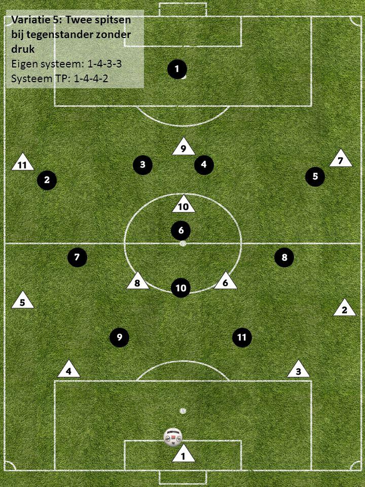 Variatie 5: Twee spitsen bij tegenstander zonder druk Eigen systeem: 1-4-3-3 Systeem TP: 1-4-4-2