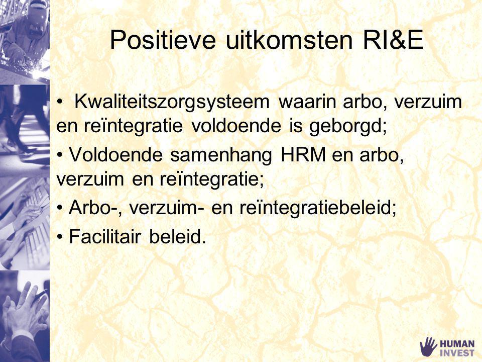 Positieve uitkomsten RI&E Kwaliteitszorgsysteem waarin arbo, verzuim en reïntegratie voldoende is geborgd; Voldoende samenhang HRM en arbo, verzuim en