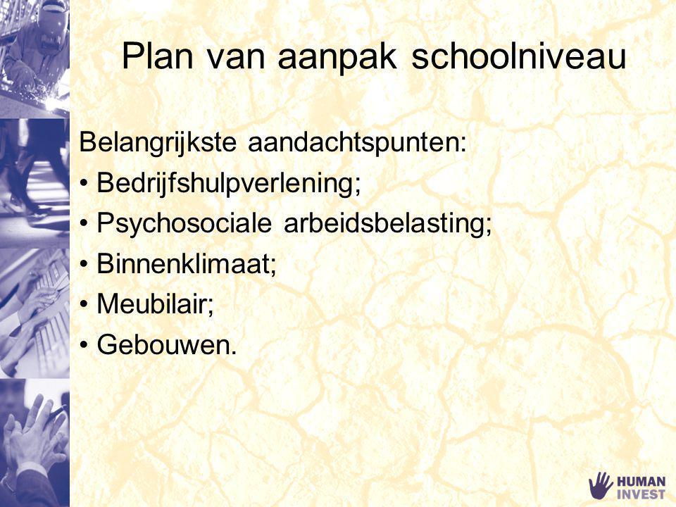 Status RI&E-rapporten 32 scholen 10 scholen hebben nog een conceptrapport + plan van aanpak 22 scholen hebben al een definitiefrapport + plan van aanpak