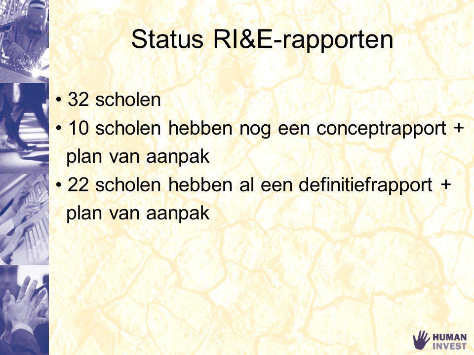 Status RI&E-rapporten 32 scholen 10 scholen hebben nog een conceptrapport + plan van aanpak 22 scholen hebben al een definitiefrapport + plan van aanp