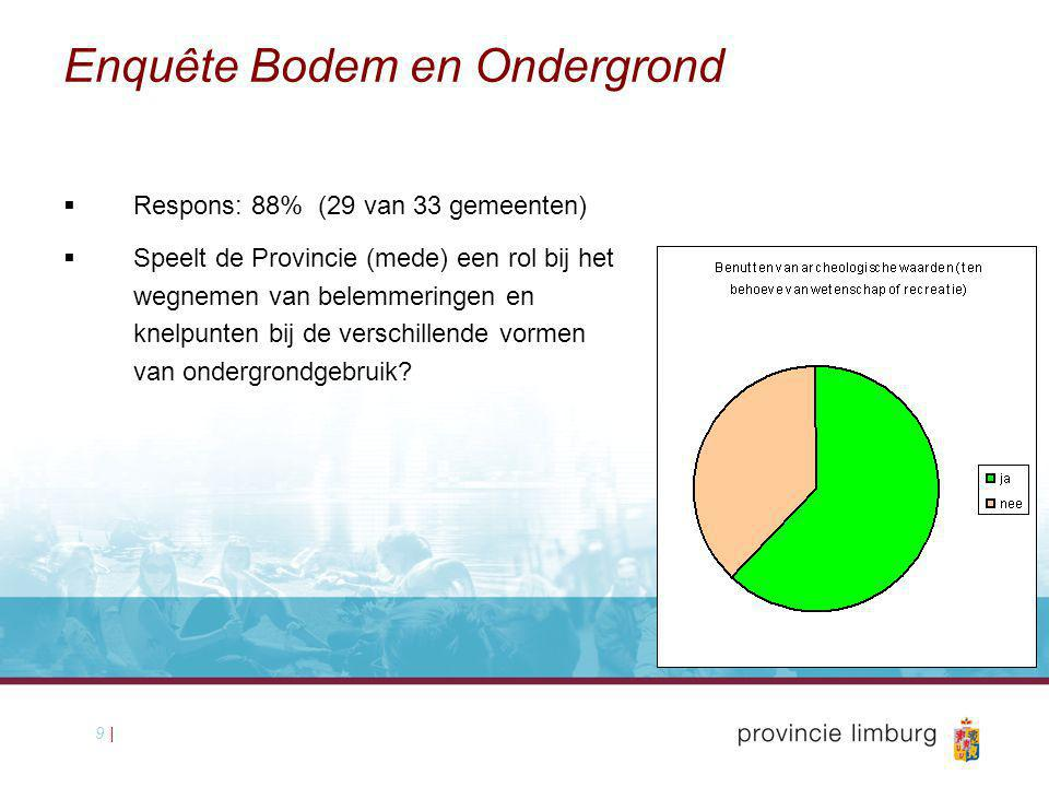 9 | Enquête Bodem en Ondergrond  Respons: 88% (29 van 33 gemeenten)  Speelt de Provincie (mede) een rol bij het wegnemen van belemmeringen en knelpunten bij de verschillende vormen van ondergrondgebruik