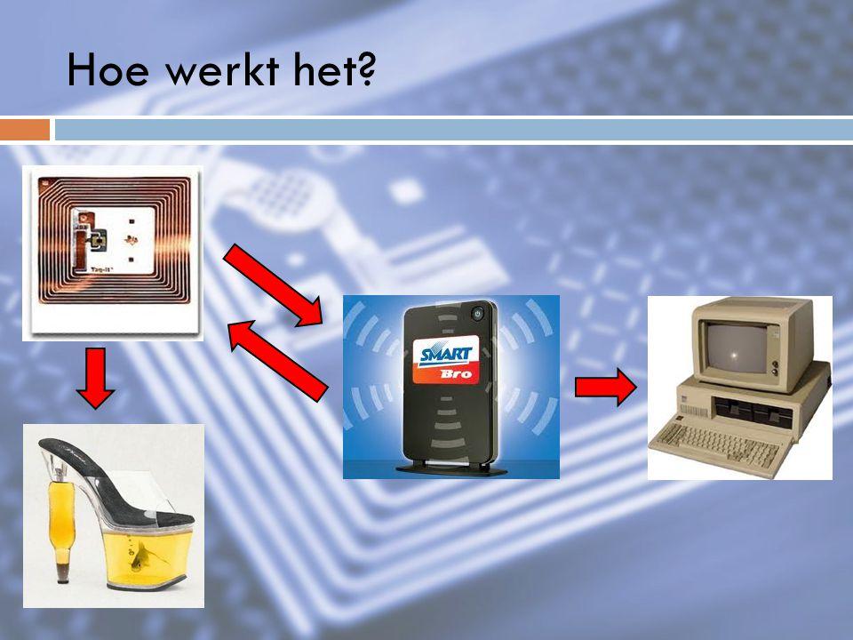 Toepassingen  OV-chipkaart  Diefstalpreventie  Patiëntenidentificatie  Voorradencontrole  Identiteitsbewijs  Sleutel  Merkproducten  Dieren/vee identificatie
