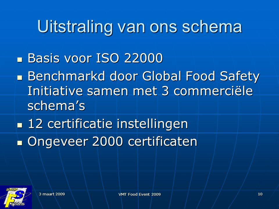 3 maart 2009 VMT Food Event 2009 10 Uitstraling van ons schema Basis voor ISO 22000 Basis voor ISO 22000 Benchmarkd door Global Food Safety Initiative