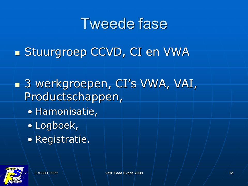 3 maart 2009 VMT Food Event 2009 12 Tweede fase Stuurgroep CCVD, CI en VWA Stuurgroep CCVD, CI en VWA 3 werkgroepen, CI's VWA, VAI, Productschappen, 3